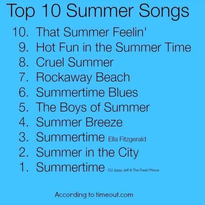 Top 10 Summer Songs