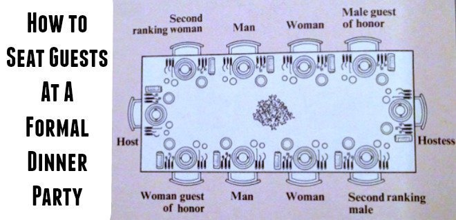 How to Seat Guests