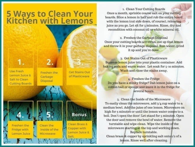 5 Ways to Clean the Kitchen With Lemons Free Printables