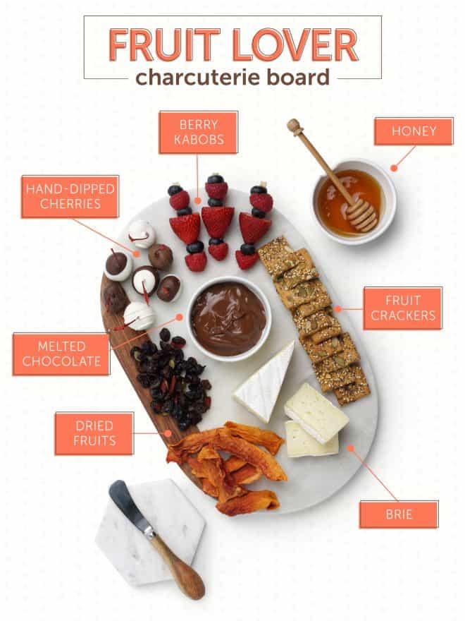 Fruit Lovers Charcuterie Board